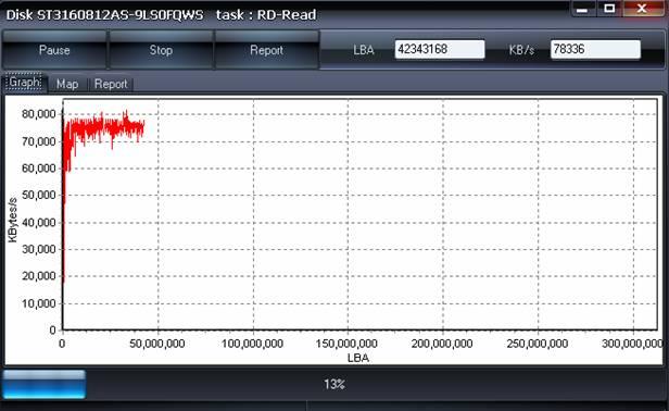 בדיקת דיסק קשיח Graph HDDScan
